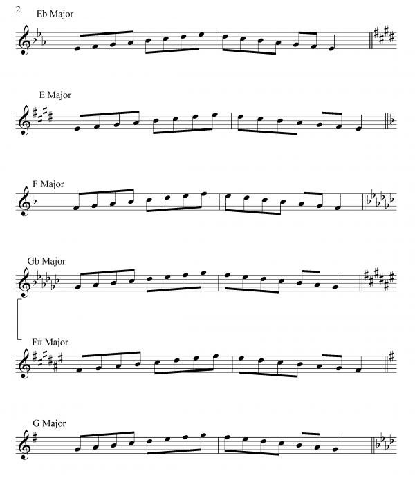 b Flat Major Scale Alto Saxophone Alto Saxophone Major Scales